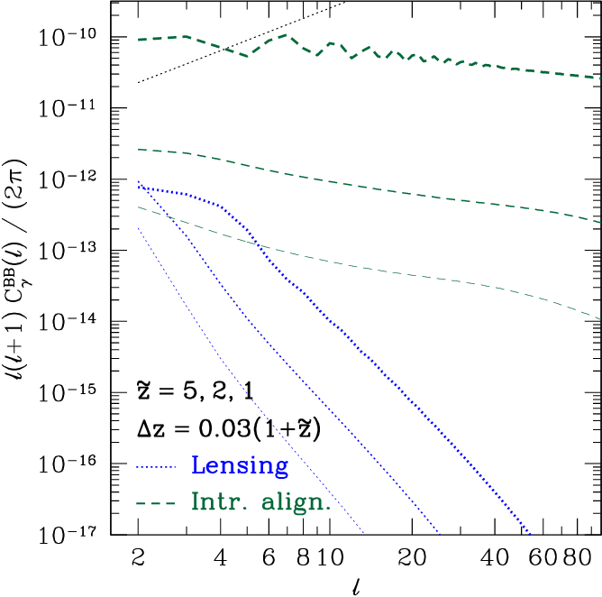 Figure 5 from Large-Scale Structure with Gravitational Waves
