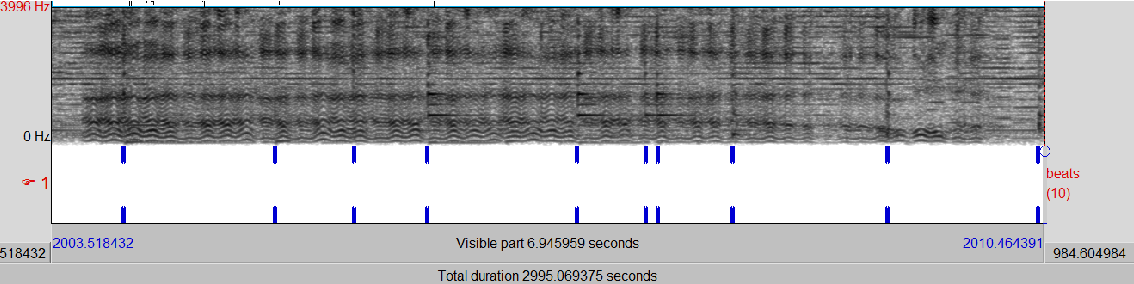 Figure 6.1: Spectrogram of a part (7sec) of a longer akar taan section in raga Madhukauns performance by artist Jagdish Prasad. The oscillatory pitch harmonics in the vocal melody are seen with the darker harmonics corresponding to vowel /a/. The beat tier indicates the tabla hits which are visible as vertical lines in the spectrogram.