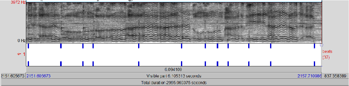 Figure 6.4: Spectrogram of a part of Bol taan section in raga Madhukauns performance by artist Jagdish Prasad. The oscillatory pitch harmonics in the vocal melody are seen with the darker harmonics corresponding to phones of lyrics 'Tuma bina kaun'. The beat tier indicates the tabla hits which are visible as vertical lines in the spectrogram.