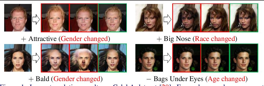 Figure 1 for FairFaceGAN: Fairness-aware Facial Image-to-Image Translation