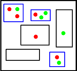 Figure 3 for Quality Control in Crowdsourced Object Segmentation