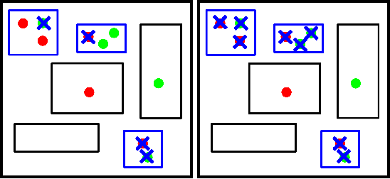 Figure 4 for Quality Control in Crowdsourced Object Segmentation