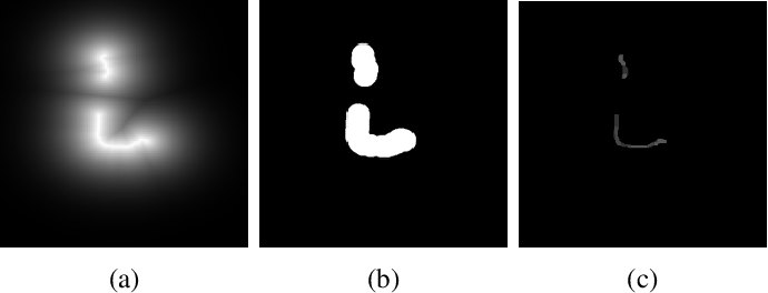 Figure 3 for Pixel-wise Distance Regression for Glacier Calving Front Detection and Segmentation