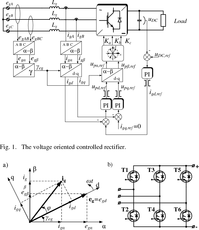 Open Switch Fault Diagnosis Methods For An Acdc Line Side Converter