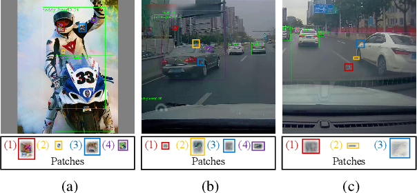Figure 1 for You Cannot Easily Catch Me: A Low-Detectable Adversarial Patch for Object Detectors
