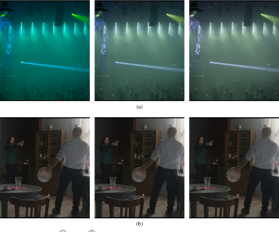 Figure 4 for Wide Color Gamut Image Content Characterization: Method, Evaluation, and Applications