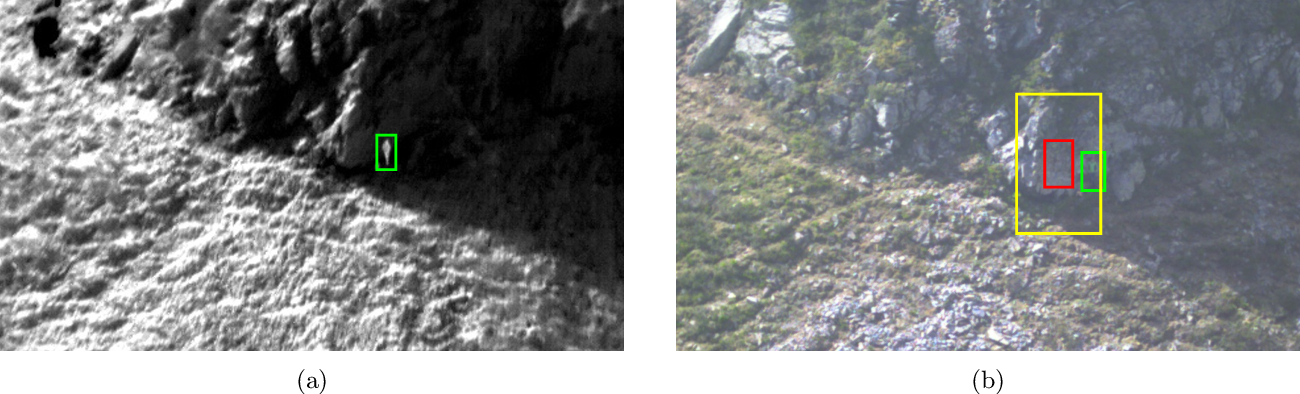Figure 3 for Deep Learning-based Human Detection for UAVs with Optical and Infrared Cameras: System and Experiments