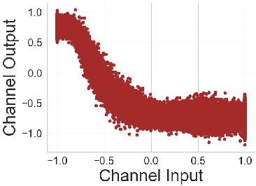 Figure 1 for Neural Network Compression for Noisy Storage Devices