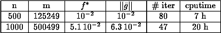 table 11.6
