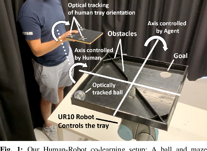 Figure 1 for Real-World Human-Robot Collaborative Reinforcement Learning