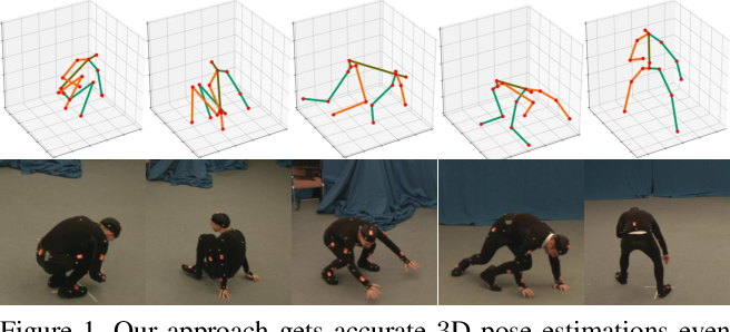 Figure 1 for Fusing Wearable IMUs with Multi-View Images for Human Pose Estimation: A Geometric Approach