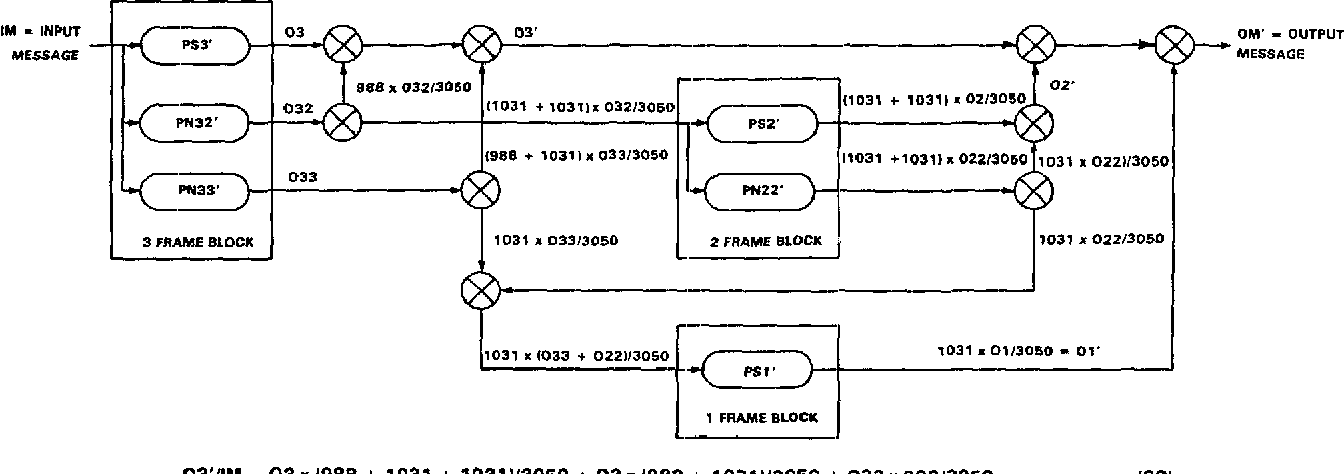 SDLC protocol throughput analysis - Semantic Scholar