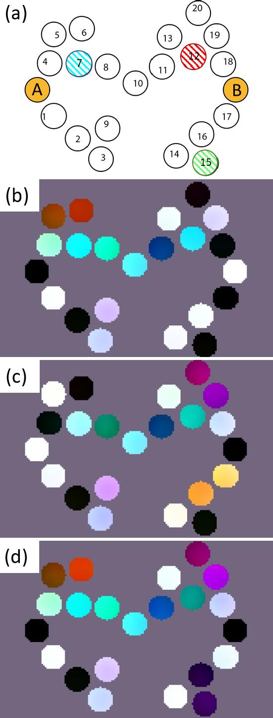 Figure 2 for Reservoir Computing with Planar Nanomagnet Arrays