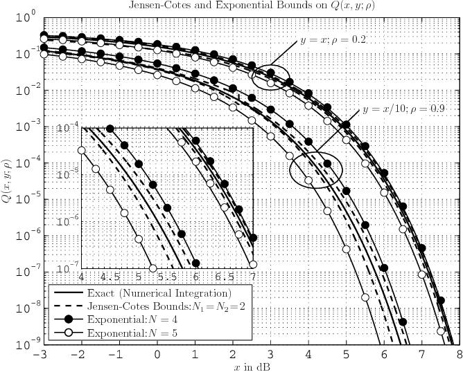 Jensen Vm9510 Wiring Harness Diagram