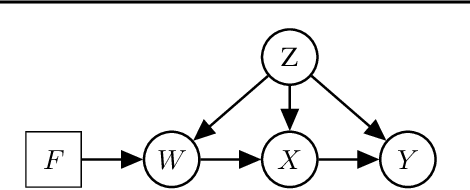 Figure 3 for Operationalizing Complex Causes: A Pragmatic View of Mediation