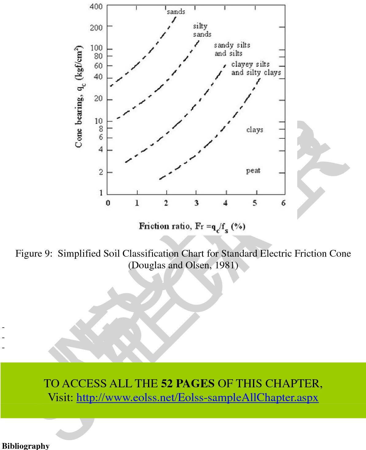 Geotechnical penetration standard test