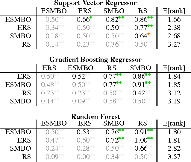 Figure 1 for Sequential Model-Based Ensemble Optimization