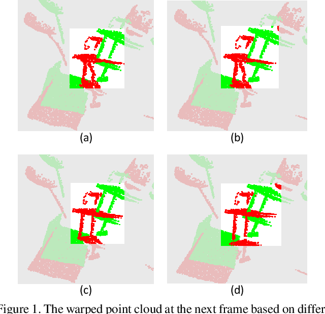 Figure 1 for HCRF-Flow: Scene Flow from Point Clouds with Continuous High-order CRFs and Position-aware Flow Embedding