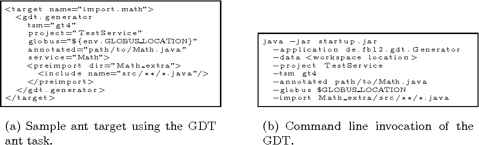 Figure 7 from GDT: A Toolkit for Grid Service Development - Semantic