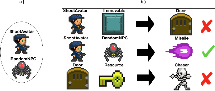 Figure 4 for Pitako -- Recommending Game Design Elements in Cicero
