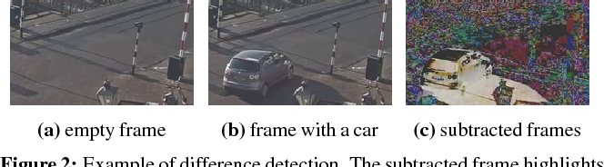 Figure 3 for NoScope: Optimizing Neural Network Queries over Video at Scale