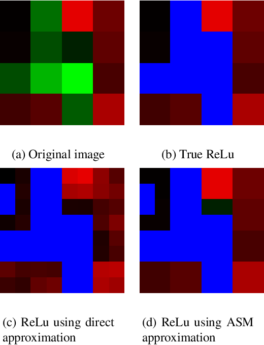 Figure 1 for Deep Residual Learning in the JPEG Transform Domain