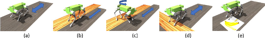 Figure 3 for Learning a Contact-Adaptive Controller for Robust, Efficient Legged Locomotion