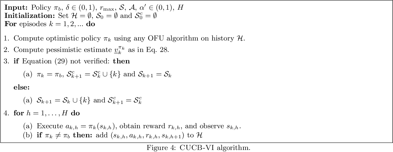Figure 2 for Conservative Exploration in Reinforcement Learning