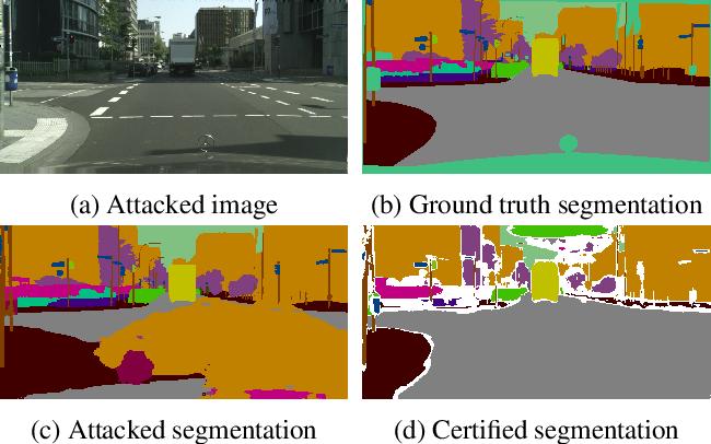 Figure 1 for Scalable Certified Segmentation via Randomized Smoothing
