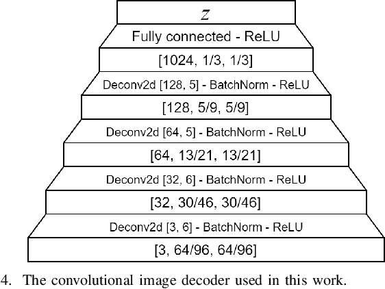 Figure 4 for Pretraining Image Encoders without Reconstruction via Feature Prediction Loss