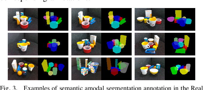Figure 3 for Transferable Active Grasping and Real Embodied Dataset