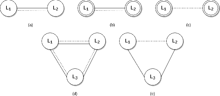 Figure 2 for Neural Machine Translation for Low-Resource Languages: A Survey