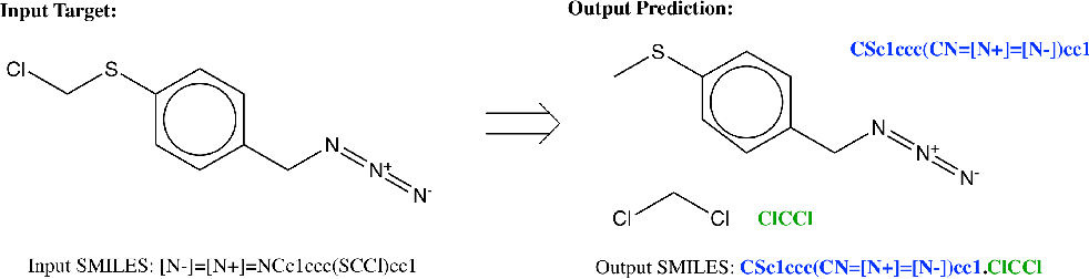 Figure 1 for Learning to Make Generalizable and Diverse Predictions for Retrosynthesis