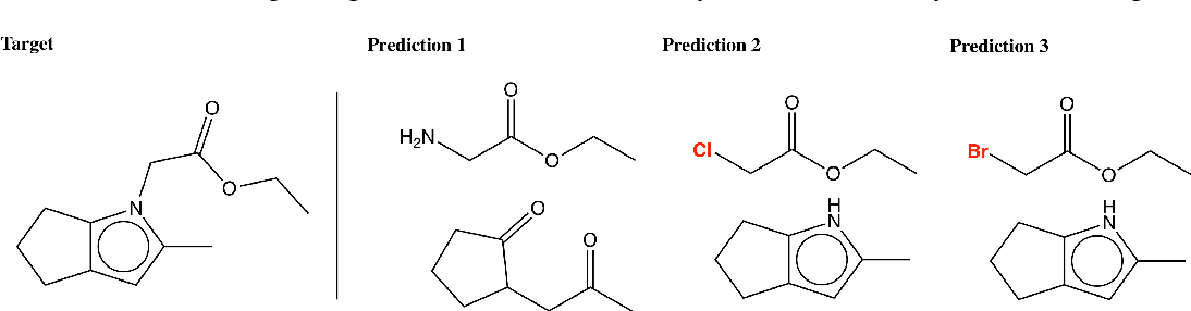 Figure 3 for Learning to Make Generalizable and Diverse Predictions for Retrosynthesis