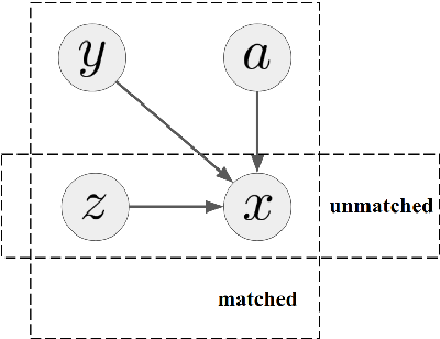 Figure 3 for Deciphering Undersegmented Ancient Scripts Using Phonetic Prior