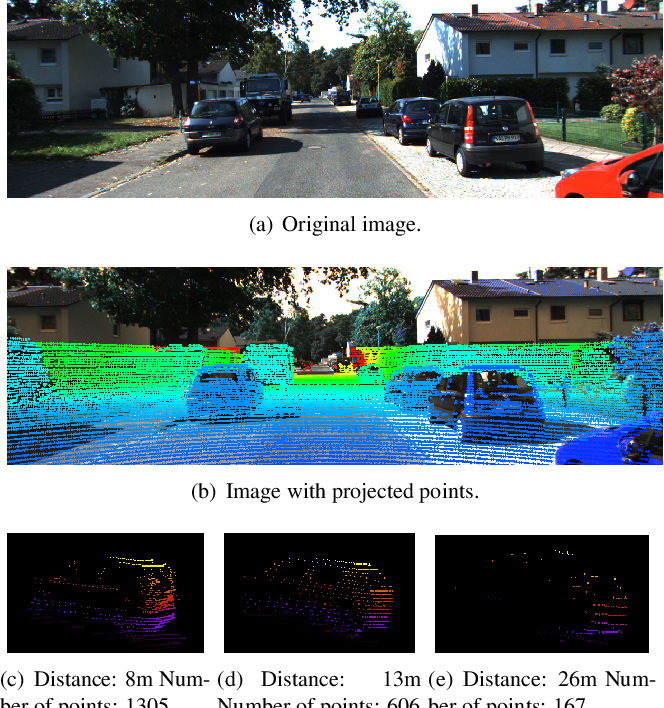 Figure 1 for Range Adaptation for 3D Object Detection in LiDAR