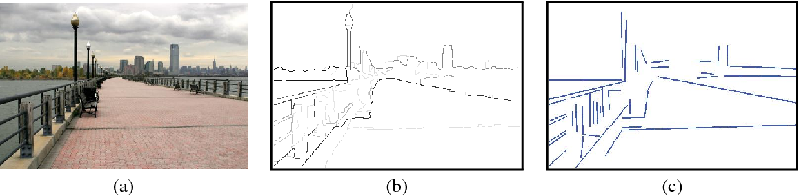 Figure 3 for Detecting Dominant Vanishing Points in Natural Scenes with Application to Composition-Sensitive Image Retrieval