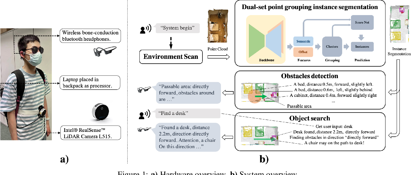 Figure 1 for HIDA: Towards Holistic Indoor Understanding for the Visually Impaired via Semantic Instance Segmentation with a Wearable Solid-State LiDAR Sensor