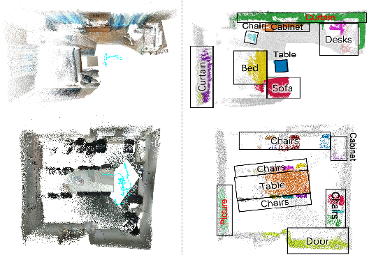 Figure 3 for HIDA: Towards Holistic Indoor Understanding for the Visually Impaired via Semantic Instance Segmentation with a Wearable Solid-State LiDAR Sensor