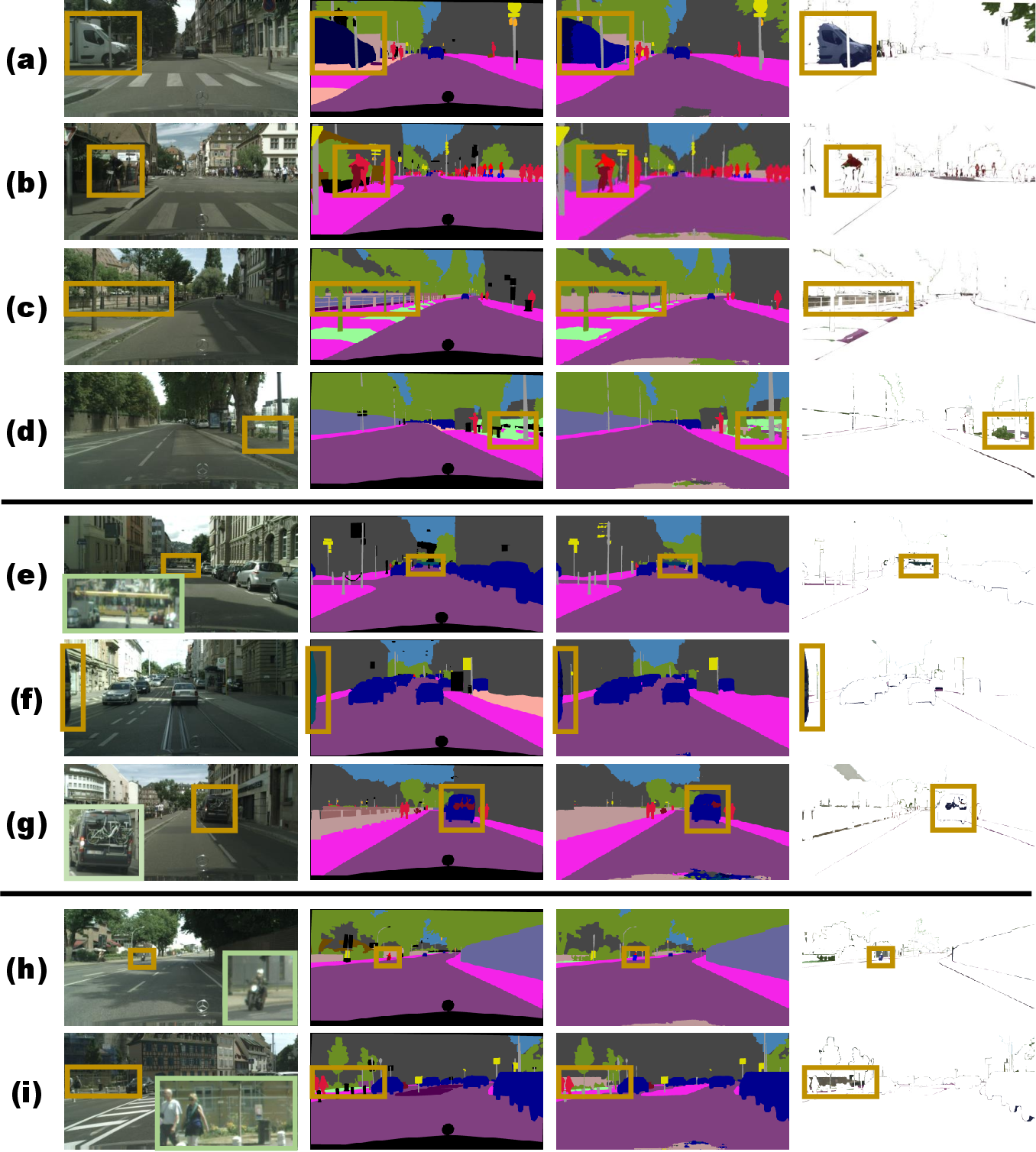 Figure 2 for Improving Semantic Segmentation via Video Propagation and Label Relaxation