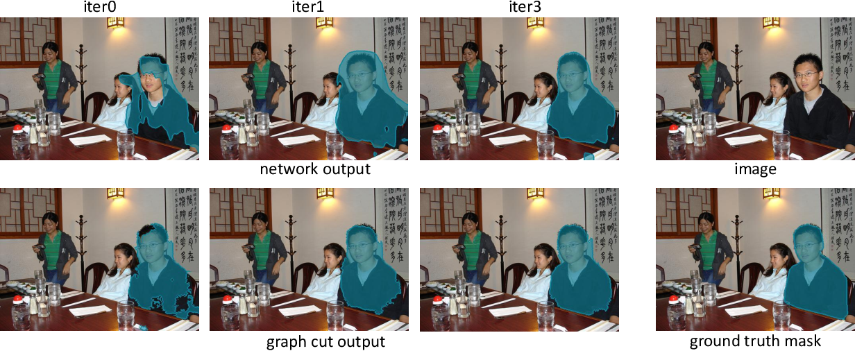 Figure 3 for Pseudo Mask Augmented Object Detection