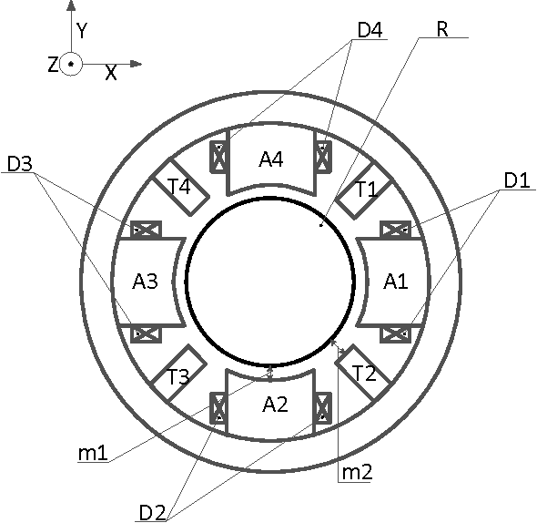A Novel Integrated Structure With A Radial Displacement Sensor And A