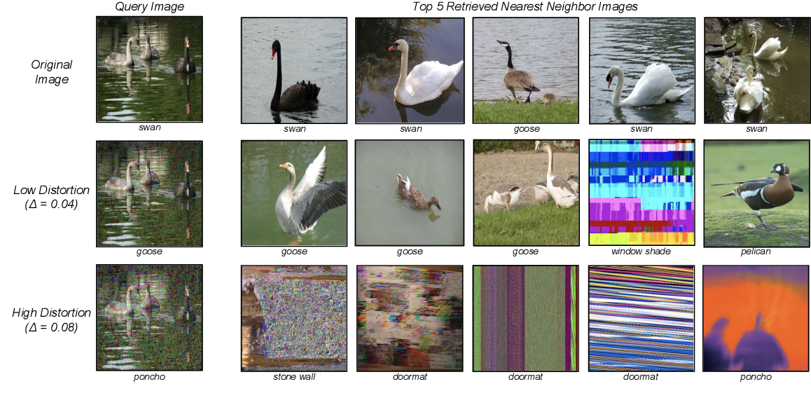 Figure 3 for Defense Against Adversarial Images using Web-Scale Nearest-Neighbor Search