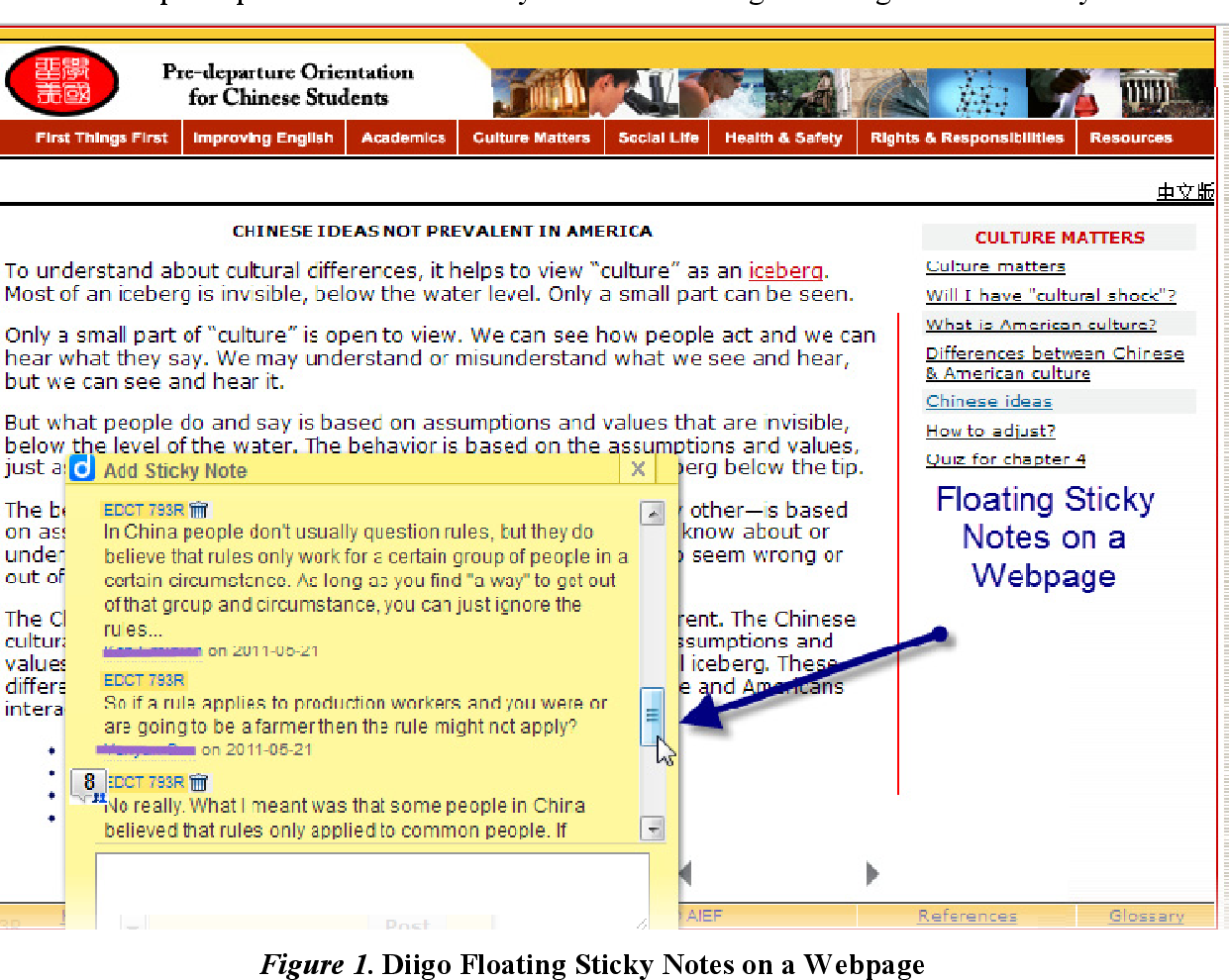 Web Annotation and Threaded Forum: How Did Learners Use the Two