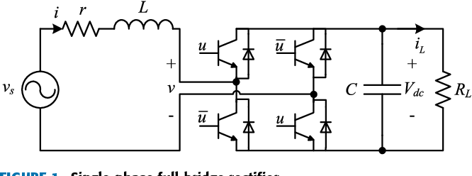 single phase pwm rectifier thesis Therefore, a three-phase pwm rectifier is a more interesting solution for industrial applications, since it has more advantages such as adjustment and stabilization of dc-link voltage, sinusoidal line current, power factor control and bidirectional power flow , ,.