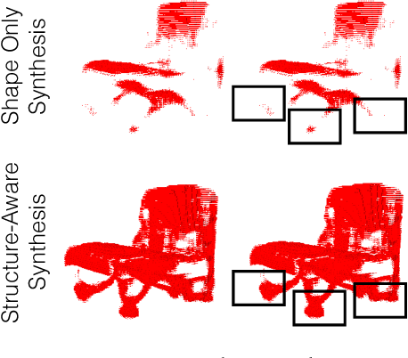 Figure 1 for Structure-Aware Shape Synthesis