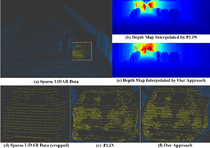 Figure 1 for Pseudo-LiDAR Point Cloud Interpolation Based on 3D Motion Representation and Spatial Supervision