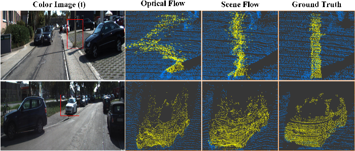 Figure 4 for Pseudo-LiDAR Point Cloud Interpolation Based on 3D Motion Representation and Spatial Supervision