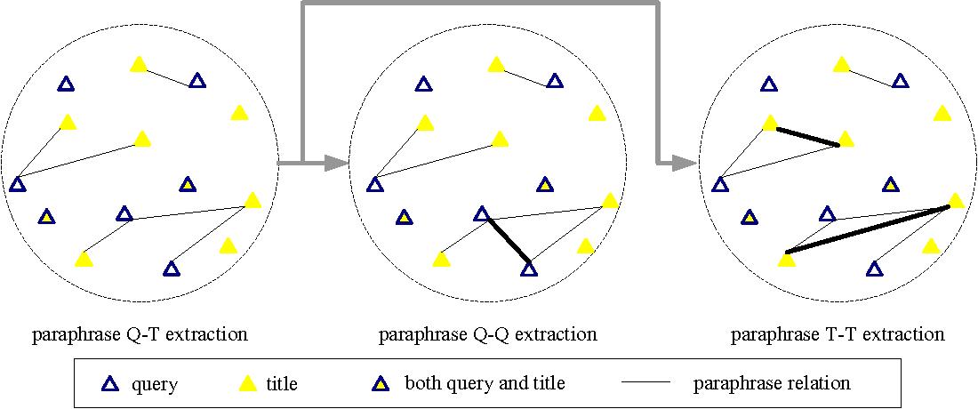 Figure 1: Illustration of the proposed method.