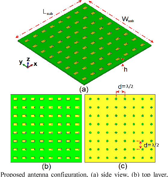 Low-cost planar MM-wave phased array antenna for use in mobile